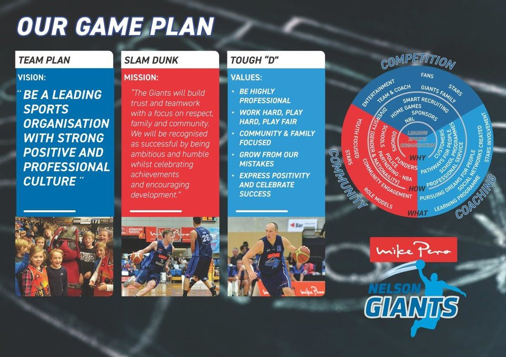 GIANTS STRATEGY - OUR GAME PLAN_v11 2 web.jpg