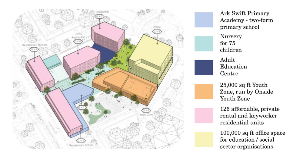 EdCity diagrams.jpg