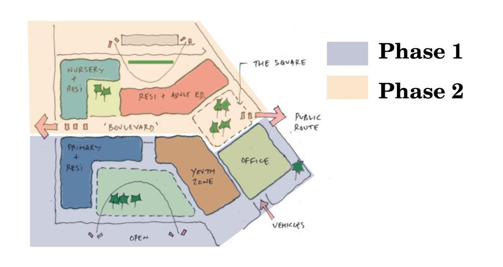 EdCity diagrams2.jpg