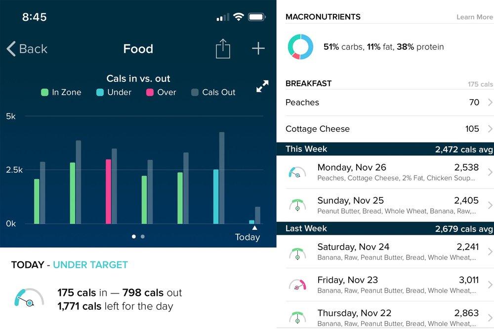 Creating a Calorie Deficit