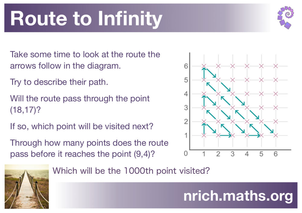 NRICH-poster_RouteInfinity.png