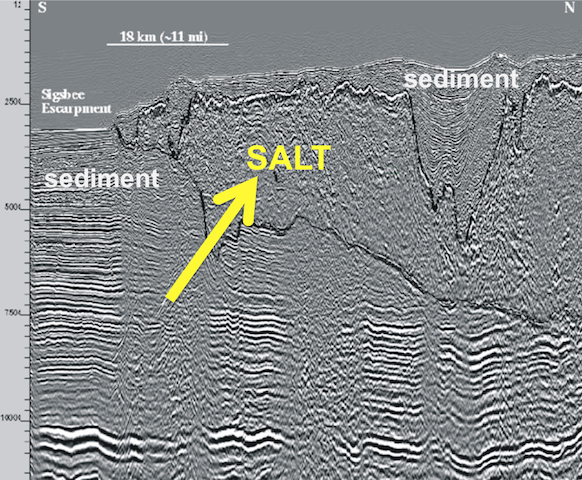 2-Salt Diapir.png