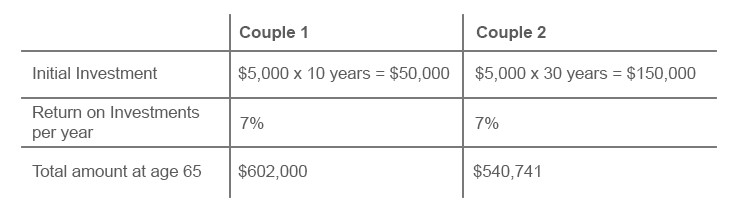 Compounding investment example.jpg