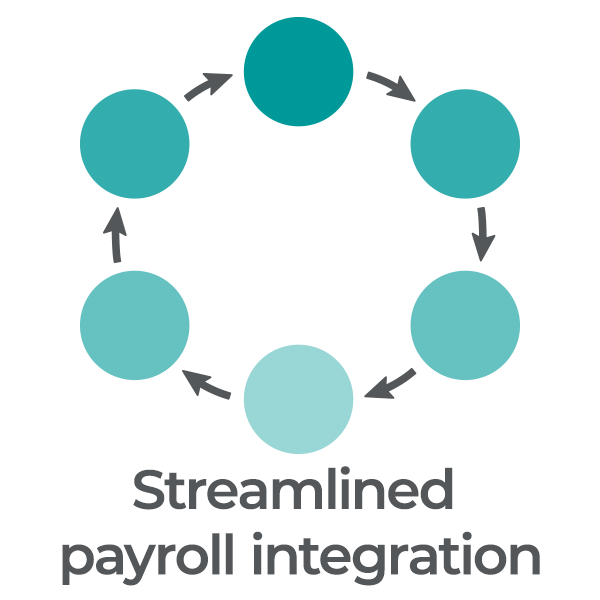 icons-600x600-streamlined-payroll-integration-white.png