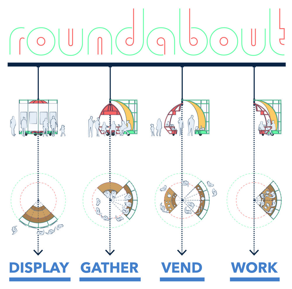 DCB - Roundabout 3.jpg