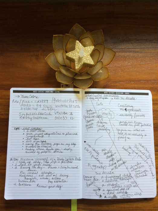 Notes on left, Mind Map on right