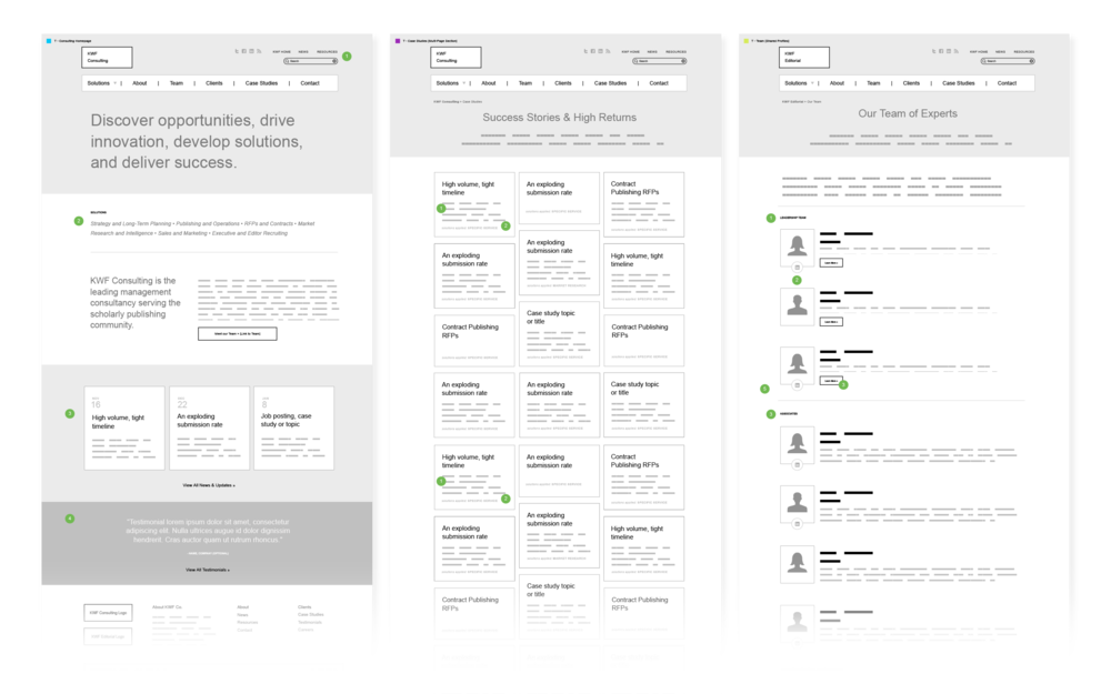 karly-a-design-wireframes-ui-ux-design-for-kwf-co
