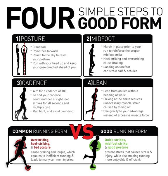 Good Running Form.jpg