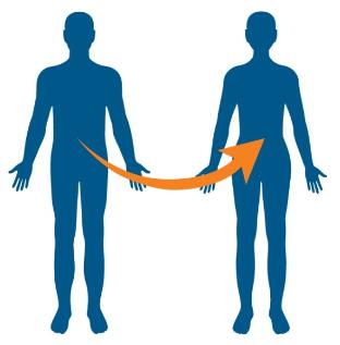Fecal Microbiota Transplantation