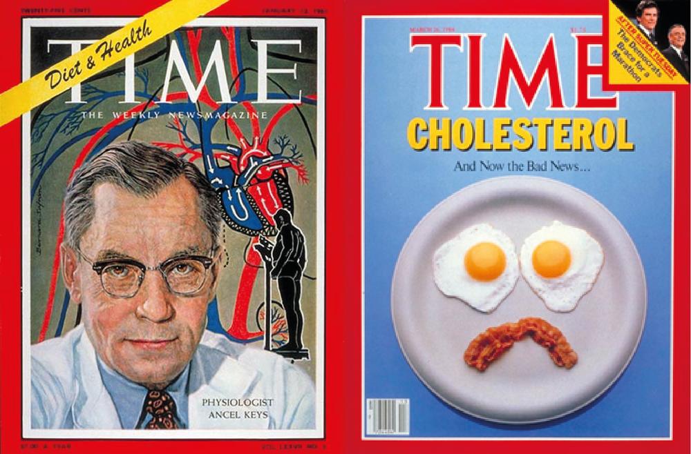 Ancel keys and cholesterol.png