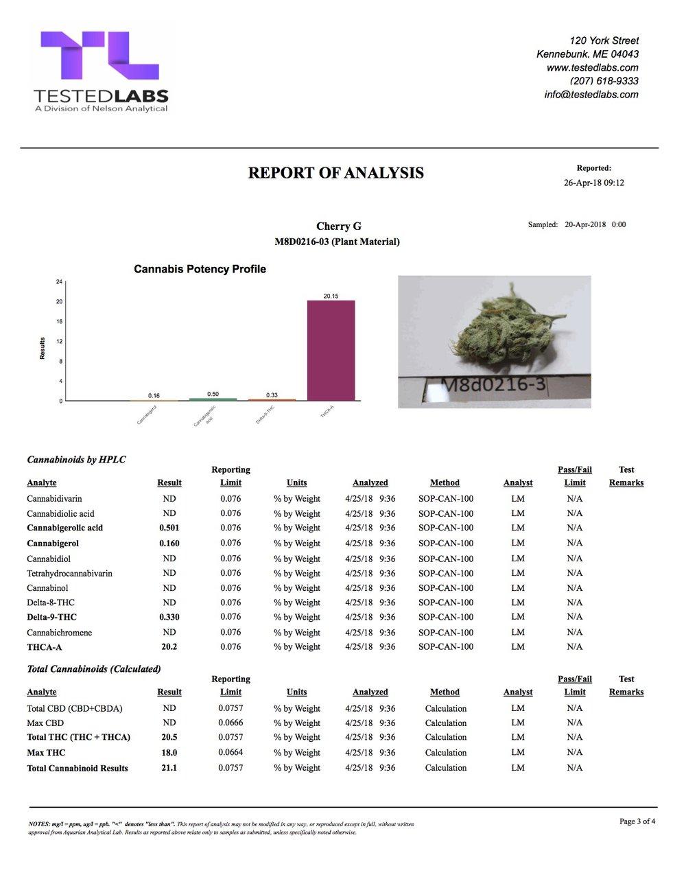 Cherrygasm Lab results.jpg