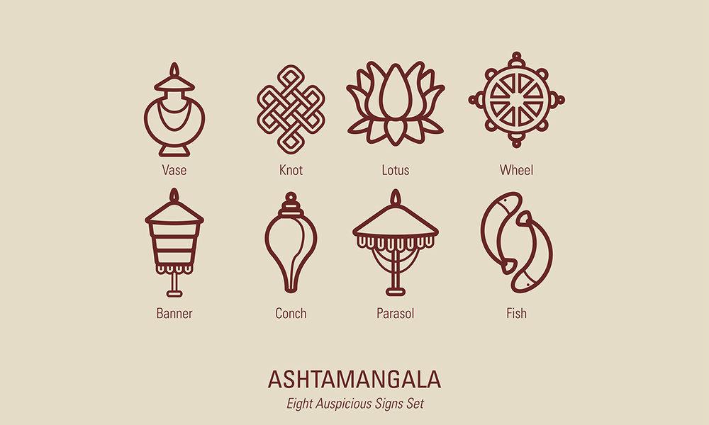 Ashtamangala (Eight Auspicious Signs of Buddhism)