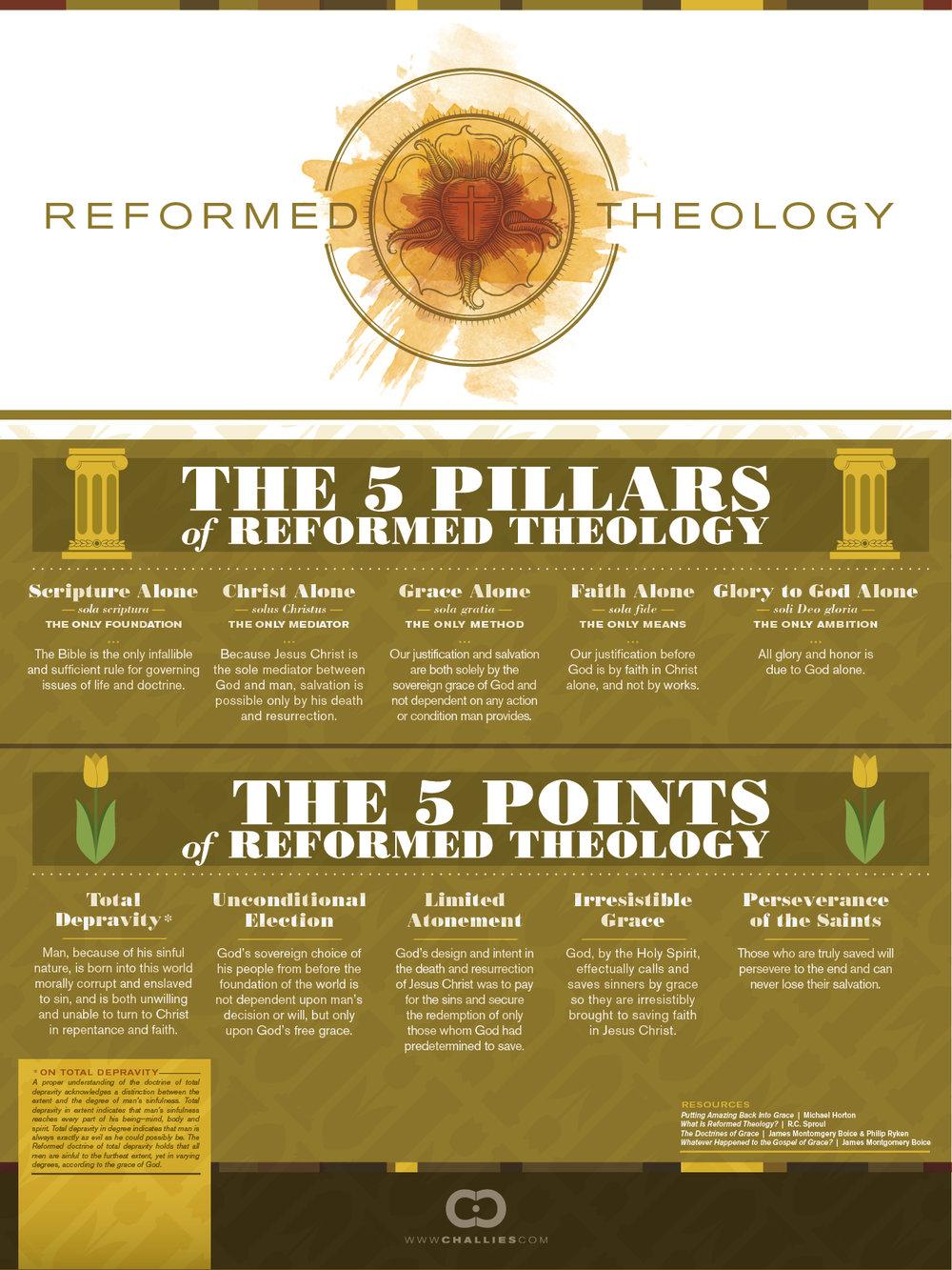 ReformedTheology_lowres.jpg