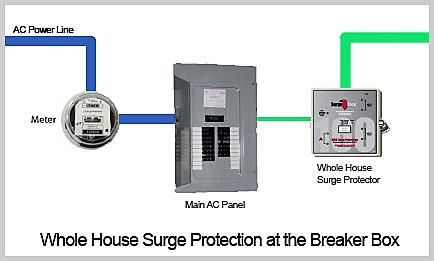 Whole_House_Surge_Protections.jpg