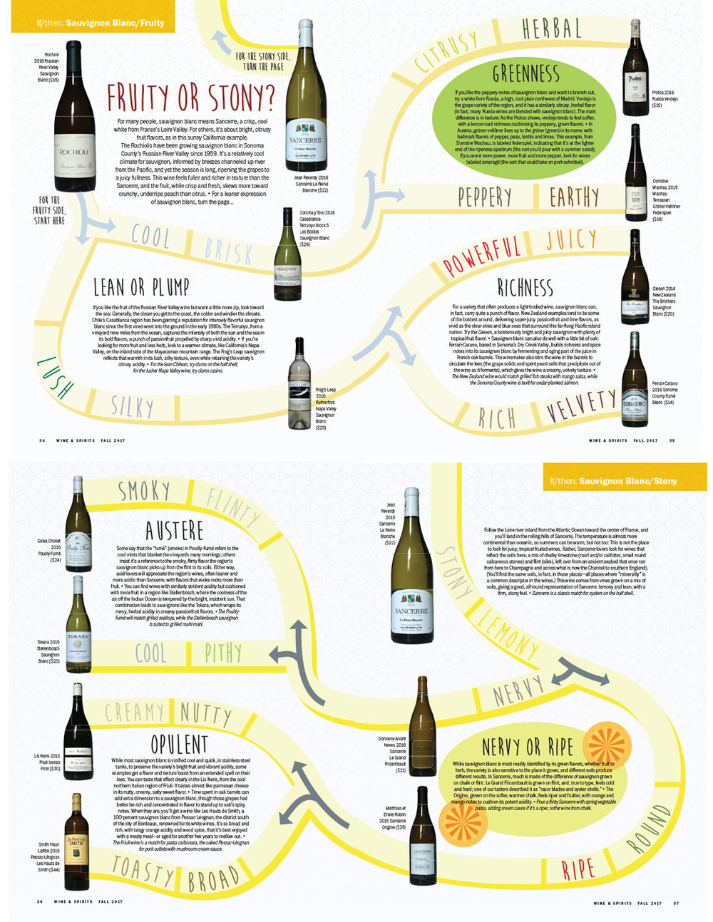 Theme:  Wine tasting pathways for a type of grape varietal for Wine & Spirits special Fall 2017 issue.   Concept:  Using a game board style design, the reader would find the editorial more fun to interact with.    Challenges:  Fitting the amount of text into the layout. The concern was too much text would make the design look crowded.