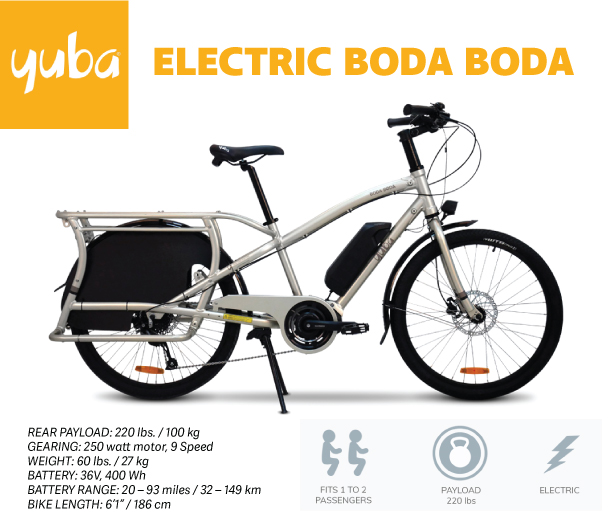featuredbike-bodaboda.jpg