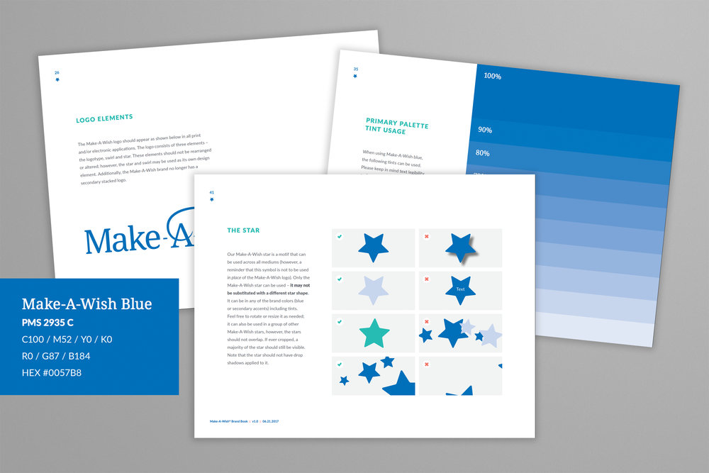 Sample of some the guidelines provided by Make-A-Wish® regarding logo usage and language