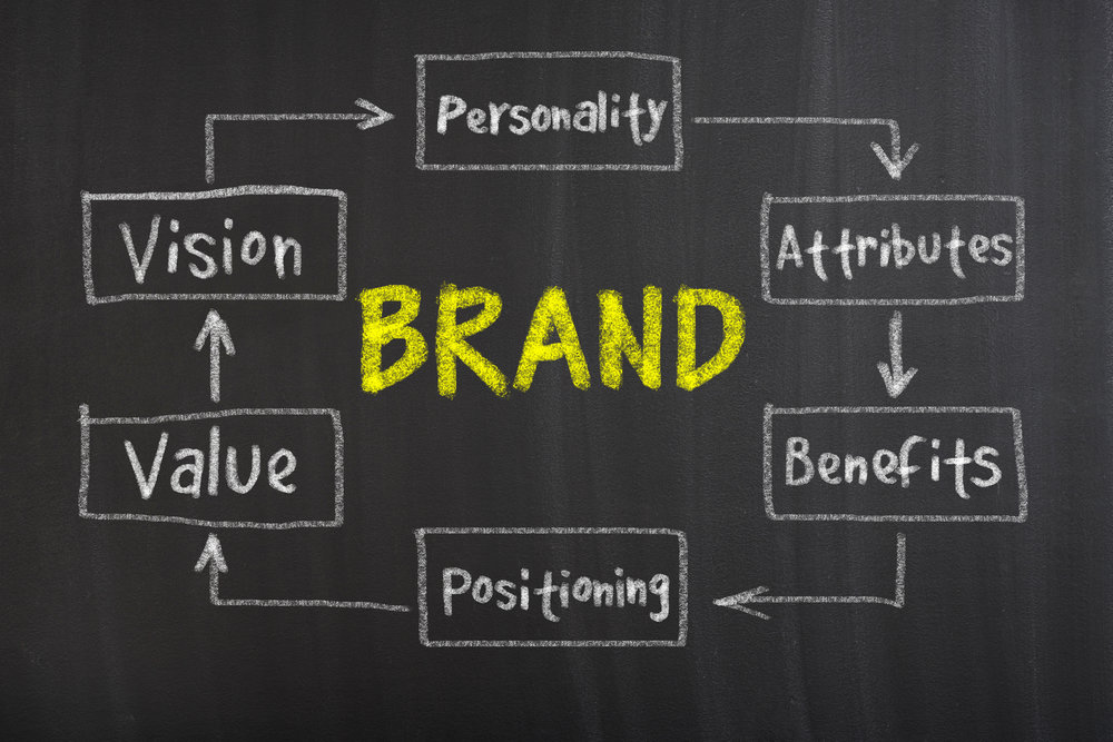 Branding Positions You and Sets You Apart