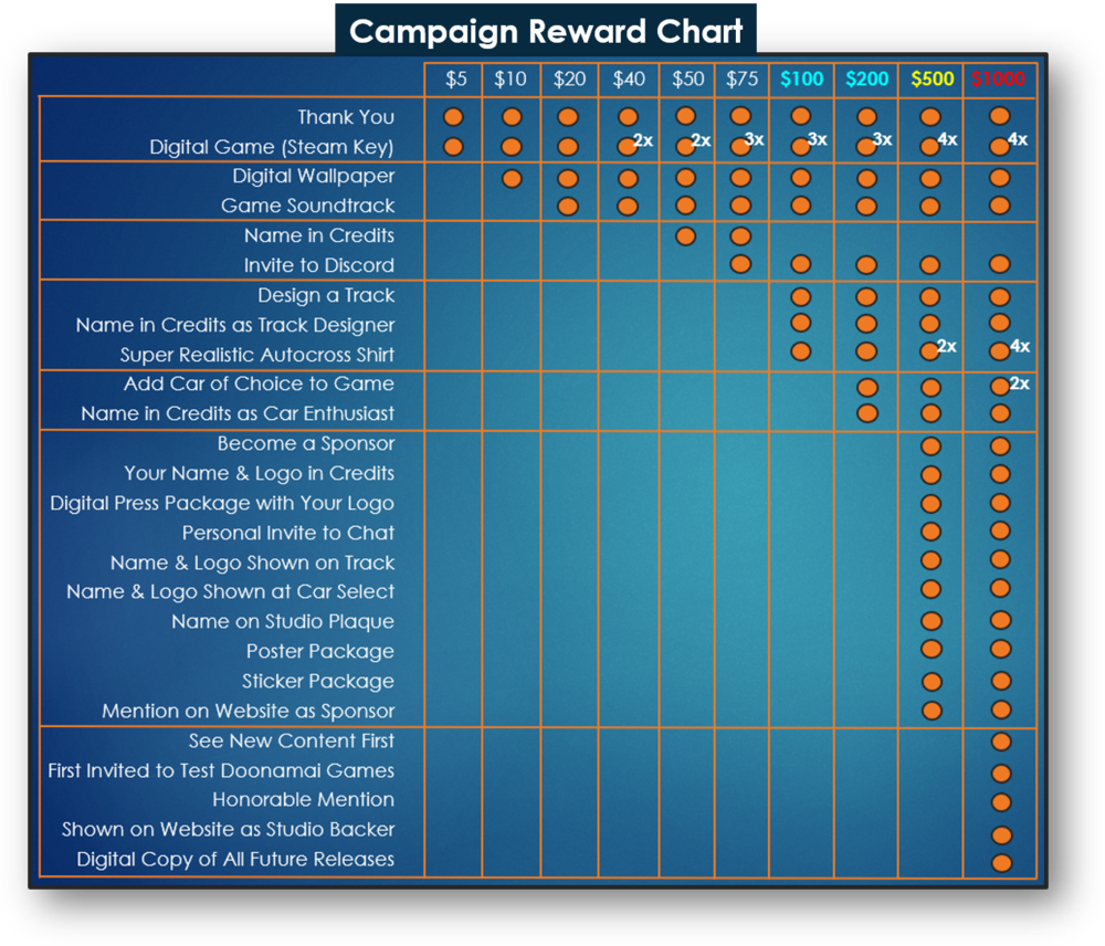 reward chart.png