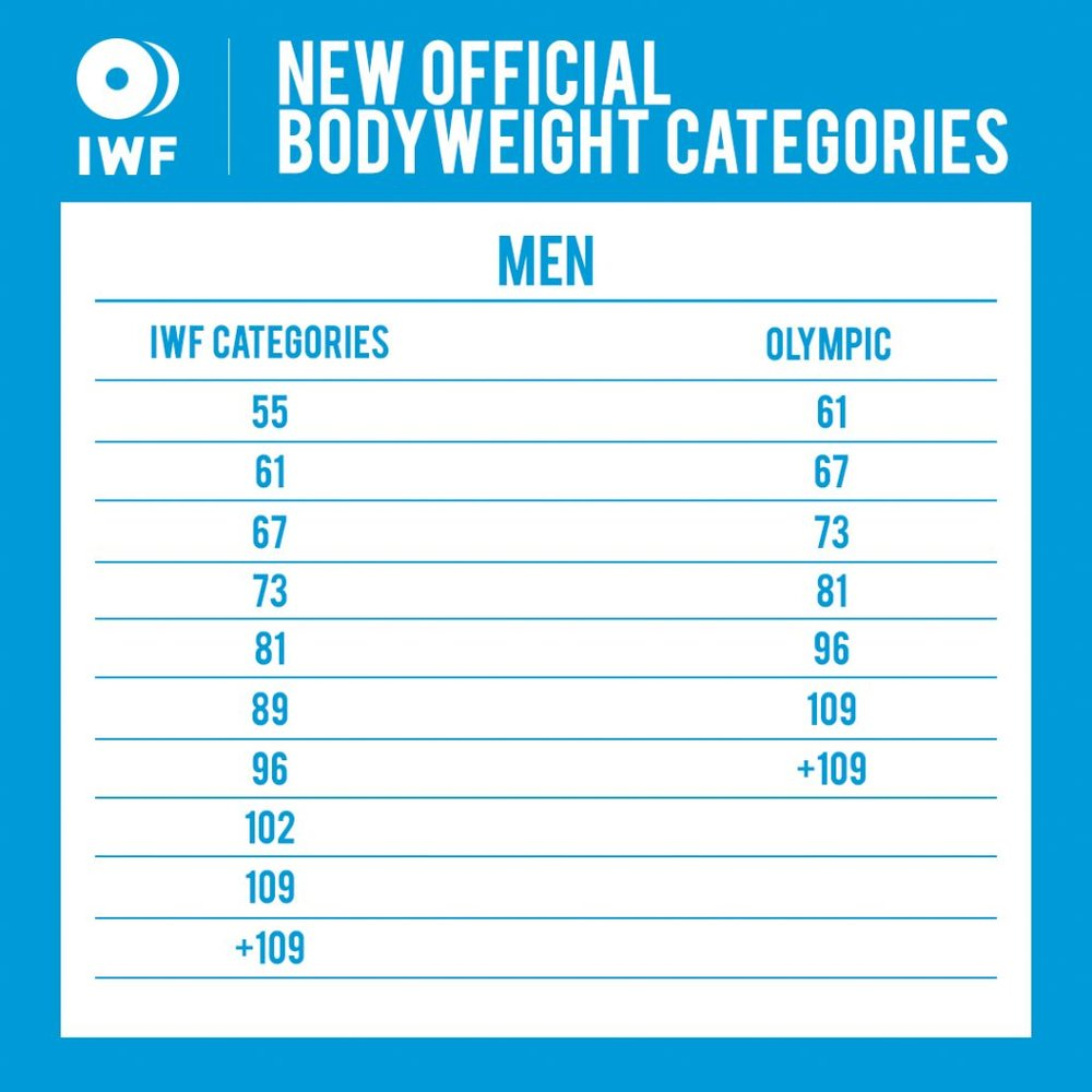 IWF-new-bodyweight-men-1024x1024.jpg