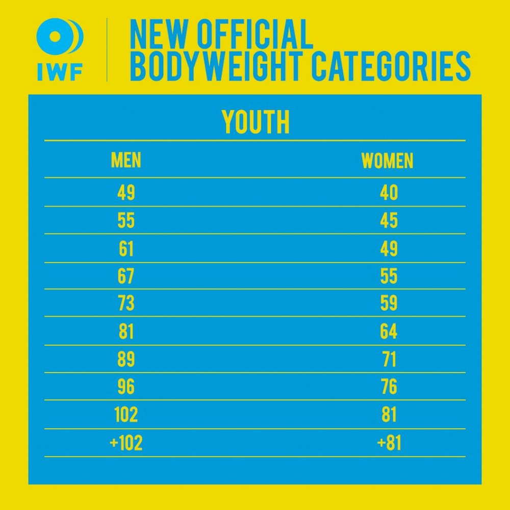IWF-new-bodyweight-youth-1024x1024.jpg