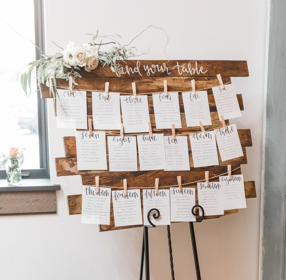 seating charts & placecards