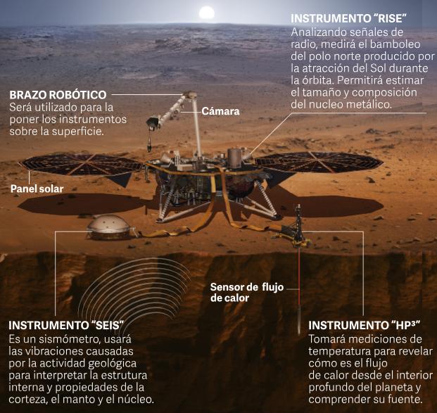 Imagen y fuente / NASA CLARIN