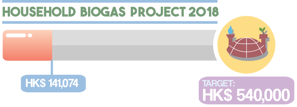 Biogas Progress Bar.png