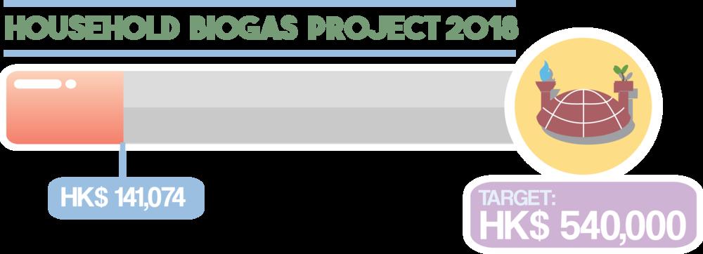Biogas Progress Bar.png