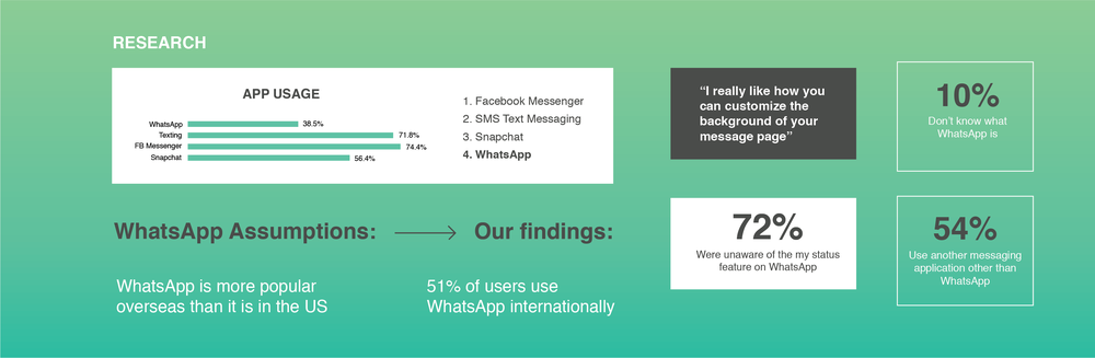 Whatsapp Research-02.png