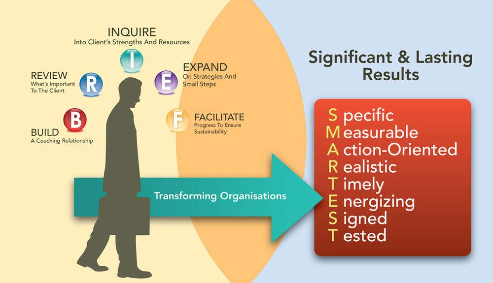 Executive coaching.jpg