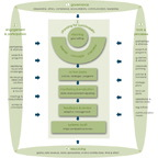 organisationalframework.jpg