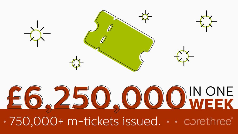 6250000-in-one-week.png