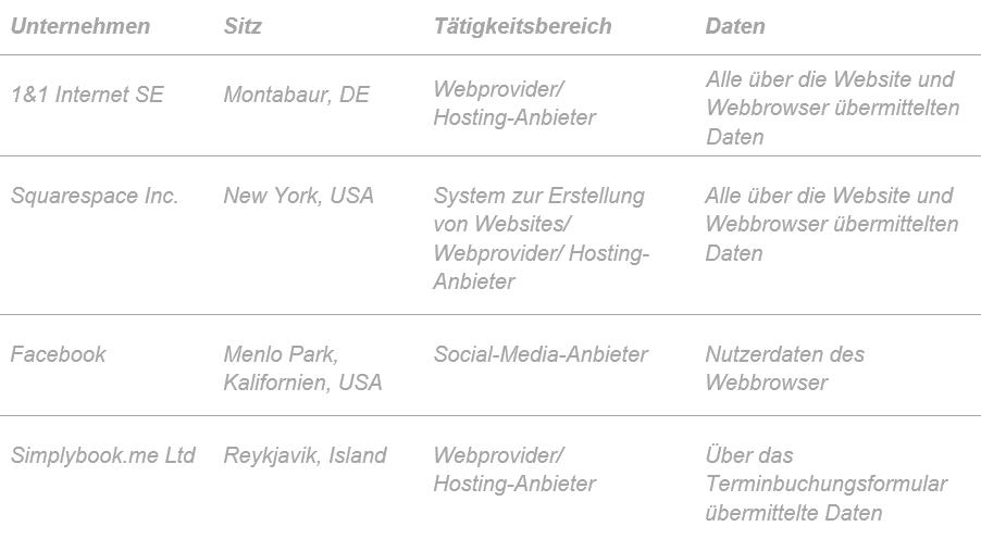 Datenweiteragabe an Dritte Liste 7.png