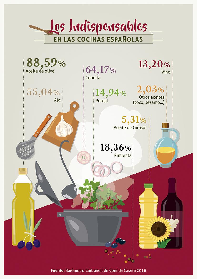 Ingredientes top cocinas_LR.jpg
