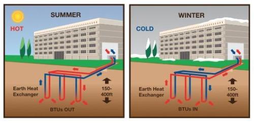 geothermal-heat-pumps.jpg