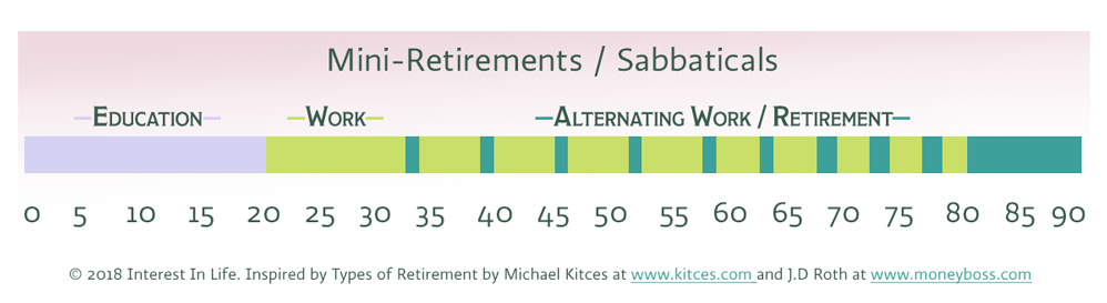 TypesOfRetirement.png