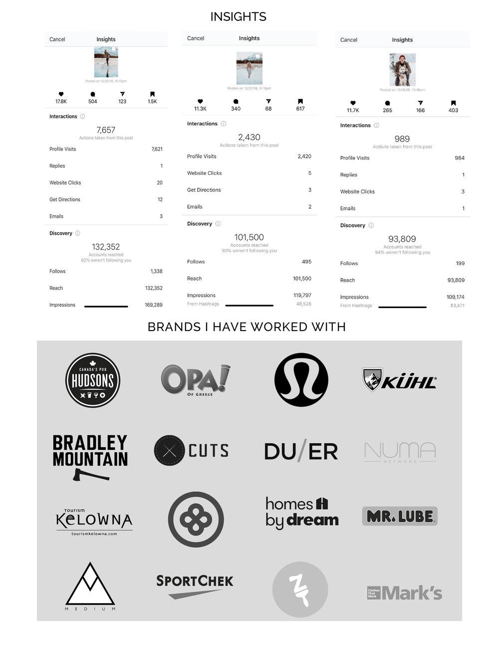 Jay R. McDonald 2019 Media Kit - RATES 3.jpg