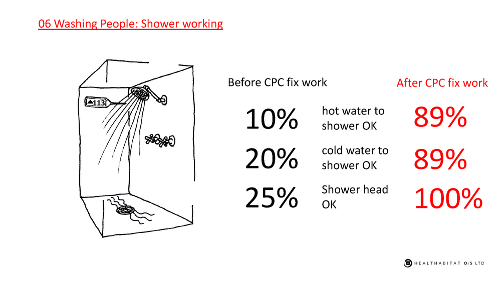 HFH-CPCNN-06-shower.png