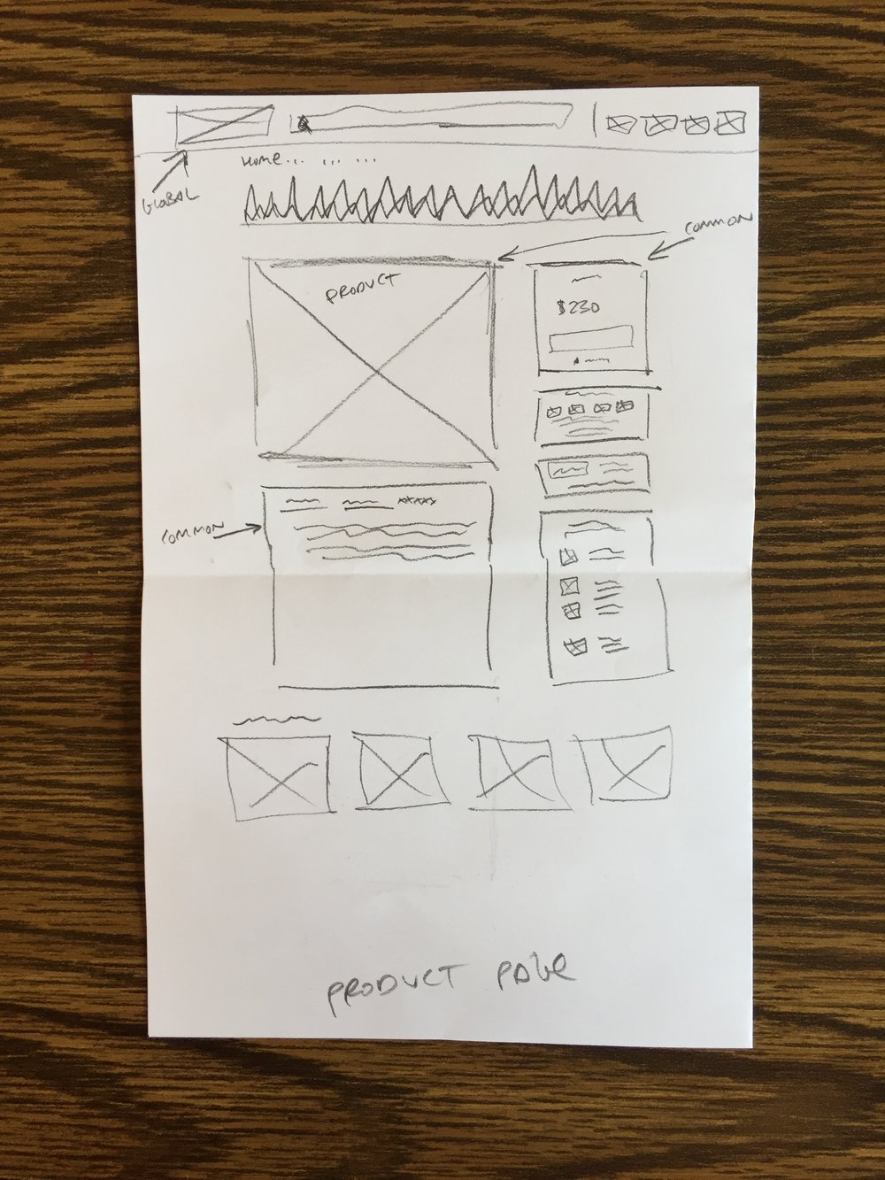 A few sketches of the checkout process from product page (above) to cart (top right) to checkout page (bottom right).