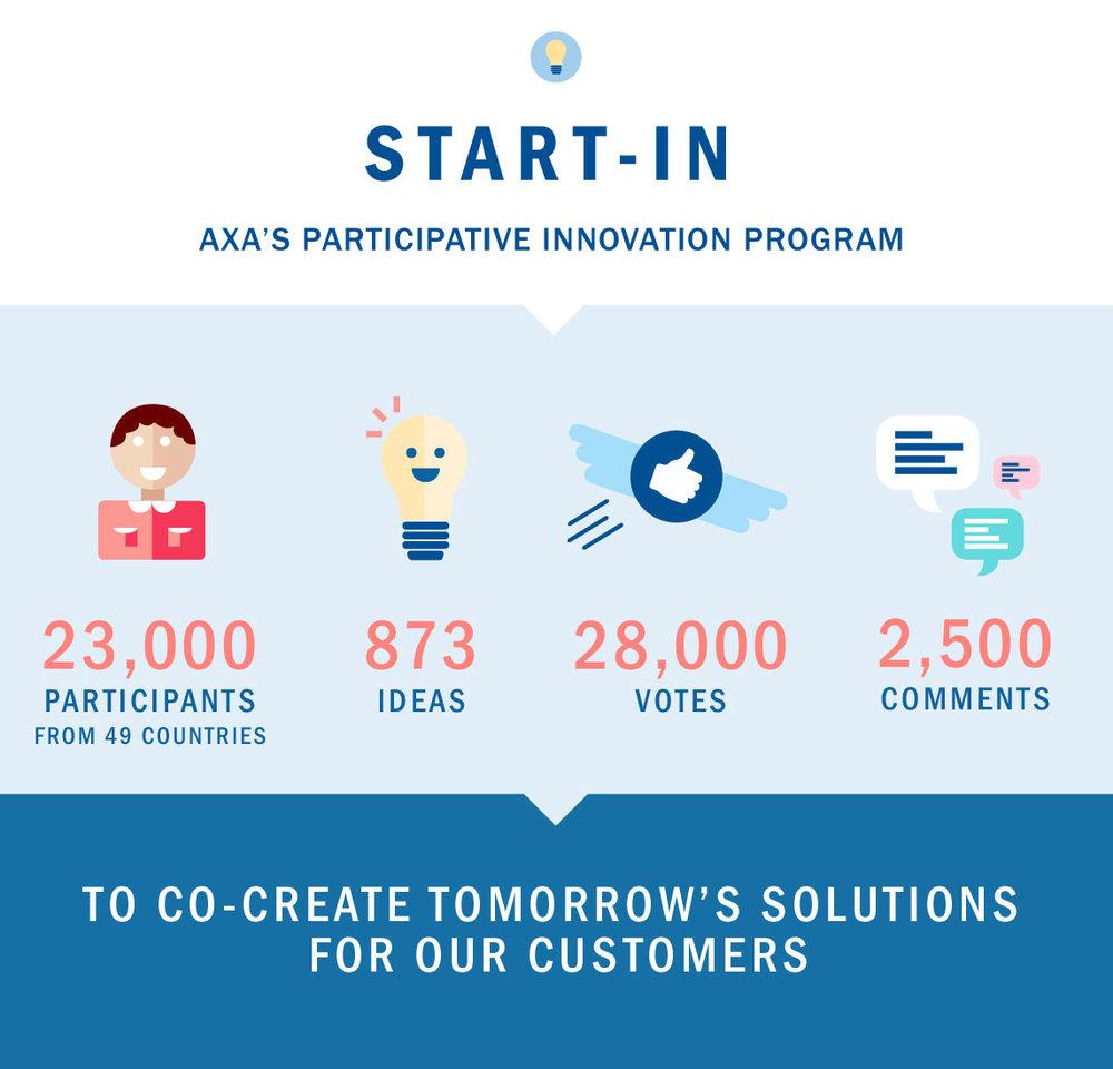 Credits: https://www.axa.com/en/newsroom/news/start-in-2016