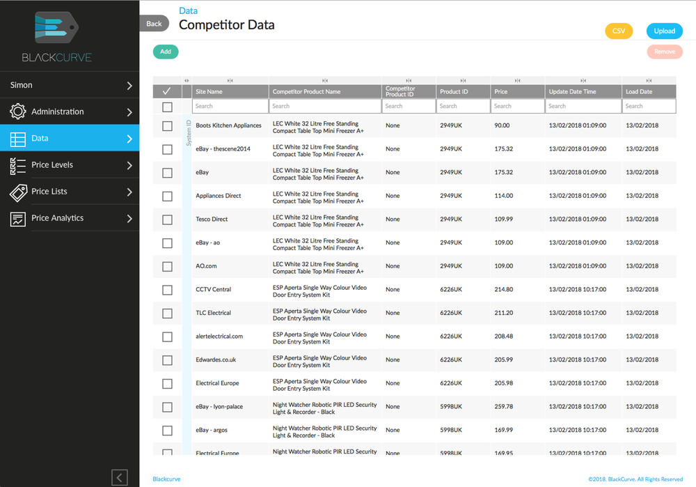 Competitor Price Tracking