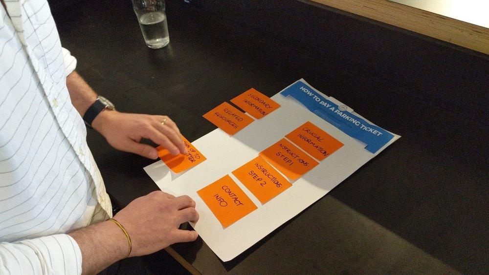 Participatory Layout Design