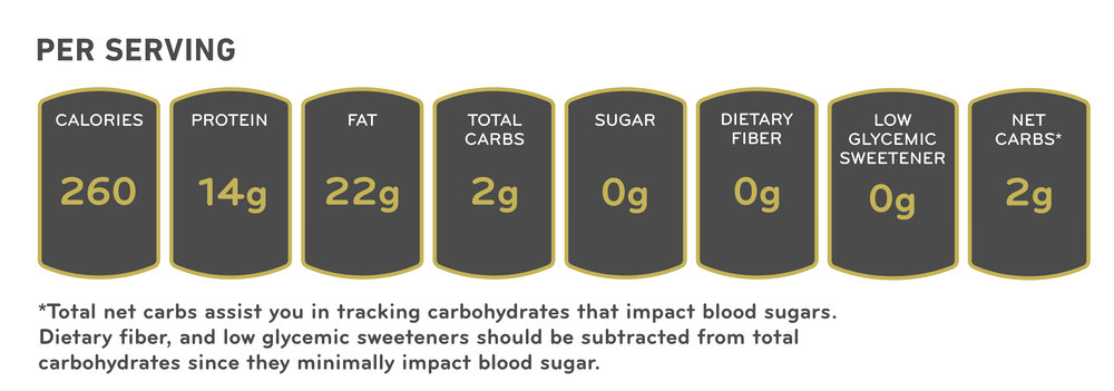 LOW CARB KETO CHEESY GARLIC BREAD NUTRITION FACTS.jpg