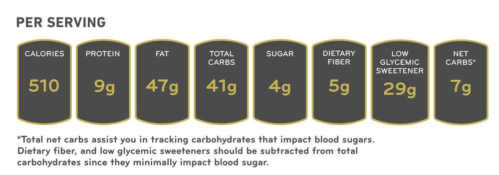 BEST LOW CARB KETO DARK CHOCOLATE MACADAMIA COOKIE ICE CREAM SANDWICH RECIPE NUTRITION FACTS.jpg