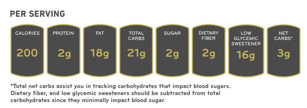 LOW-CARB KETO STARBUCKS SPICED PUMPKIN LATTE NO SUGAR NUTRITION FACTS.jpg