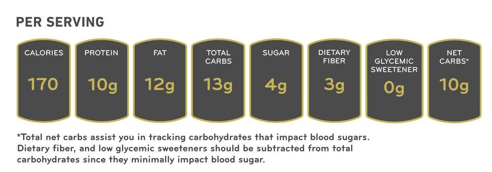 LOW CARB KETO SPAGHETTI SQUASH PASTA NUTRITION FACTS.jpg