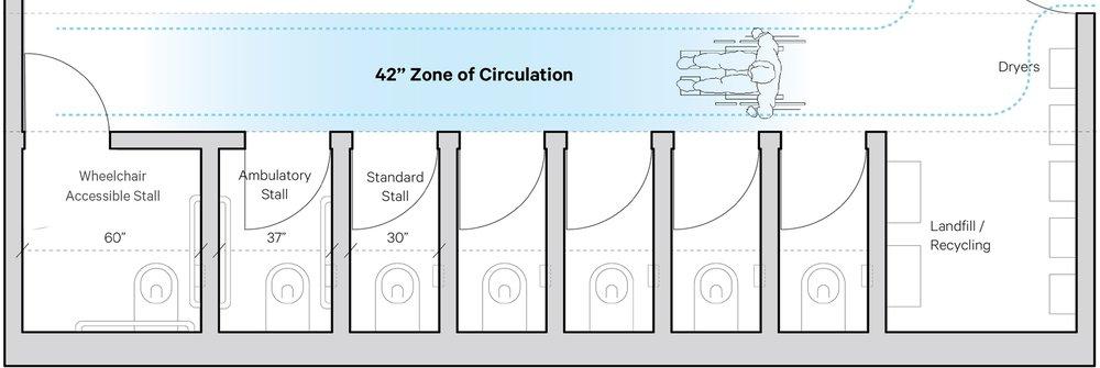 ADA Circulation Diagram.jpg