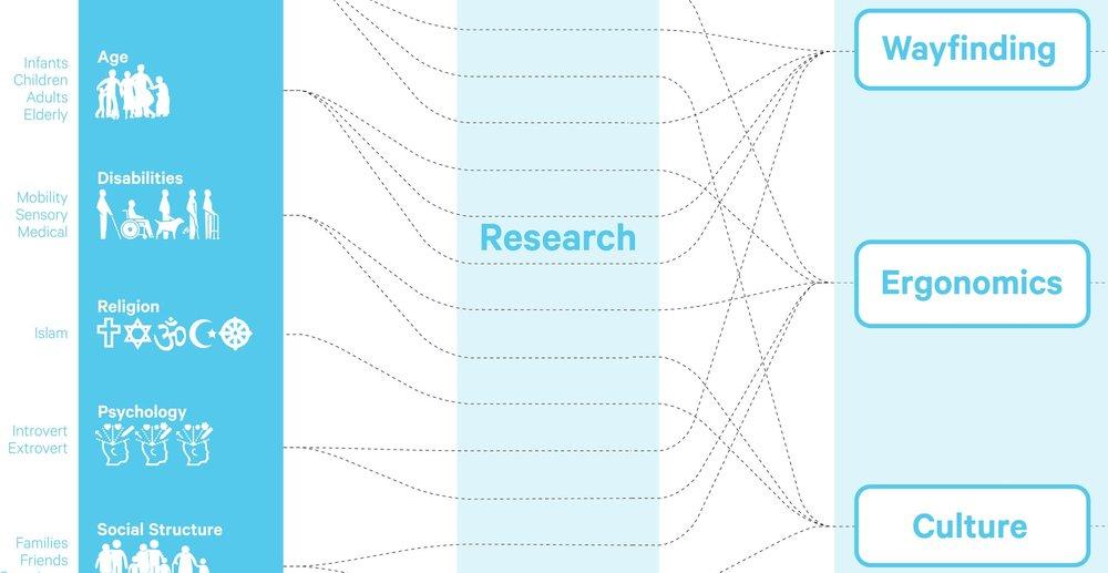 Best Practice Research Process Diagram_edit.jpg