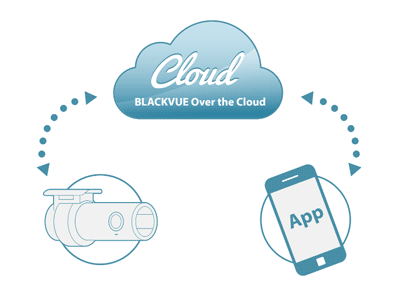 blackvue-over-cloud-diagram-dash-cam-app-400x300.png